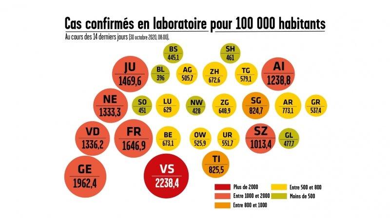 Sur les traces de l'explosion de l'épidémie de Covid-19 en Valais