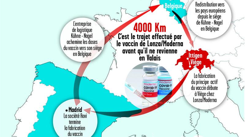 Coronavirus: entre Viège et la piqûre en Valais, le vaccin de Lonza/Moderna parcourt 4000km