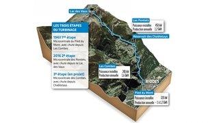 Une troisième microcentrale en projet entre le lac des Vaux et Riddes