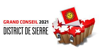 Cantonales 2021: les candidates et candidats au Grand Conseil du district de Sierre