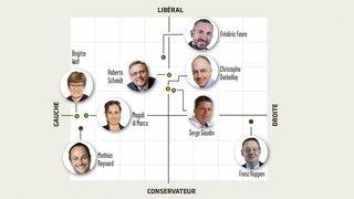 Conseil d'Etat: que faut-il retenir du Smartvote des huit candidats?
