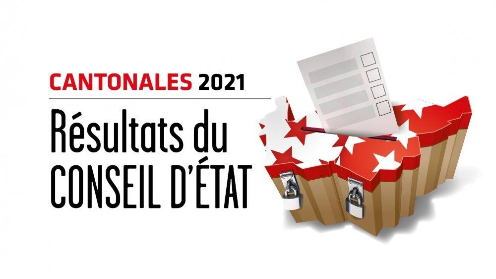 Cantonales 2021: retrouvez toutes les infos relatives à cette journée d'élection pour le Conseil d'Etat valaisan