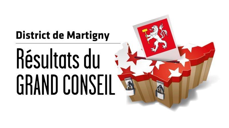 Cantonales 2021 - Grand Conseil: les résultats en direct du district de Martigny