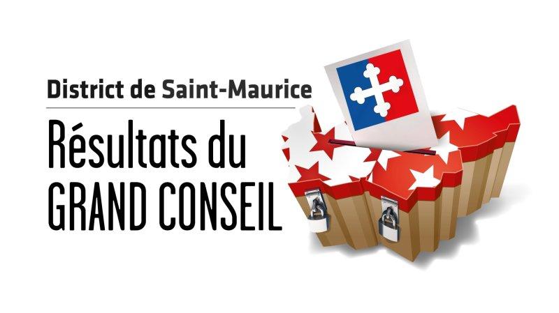Cantonales 2021 - Grand Conseil: les résultats en direct du district de St-Maurice