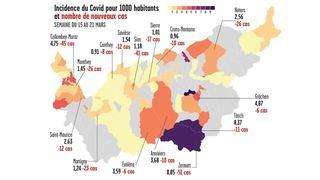 Coronavirus: la course entre le variant britannique et la vaccination se poursuit en Valais