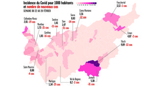 Coronavirus: le nombre de cas repart à la hausse en Valais et en Suisse