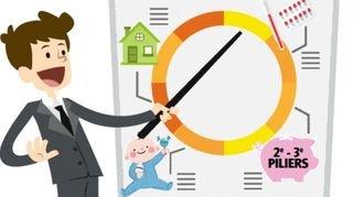Comment payer moins d'impôts? Les astuces de nos cinq experts