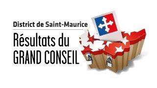 Cantonales 2021 – Résultats au Grand Conseil : dans le district de Saint-Maurice, c'est le statu quo