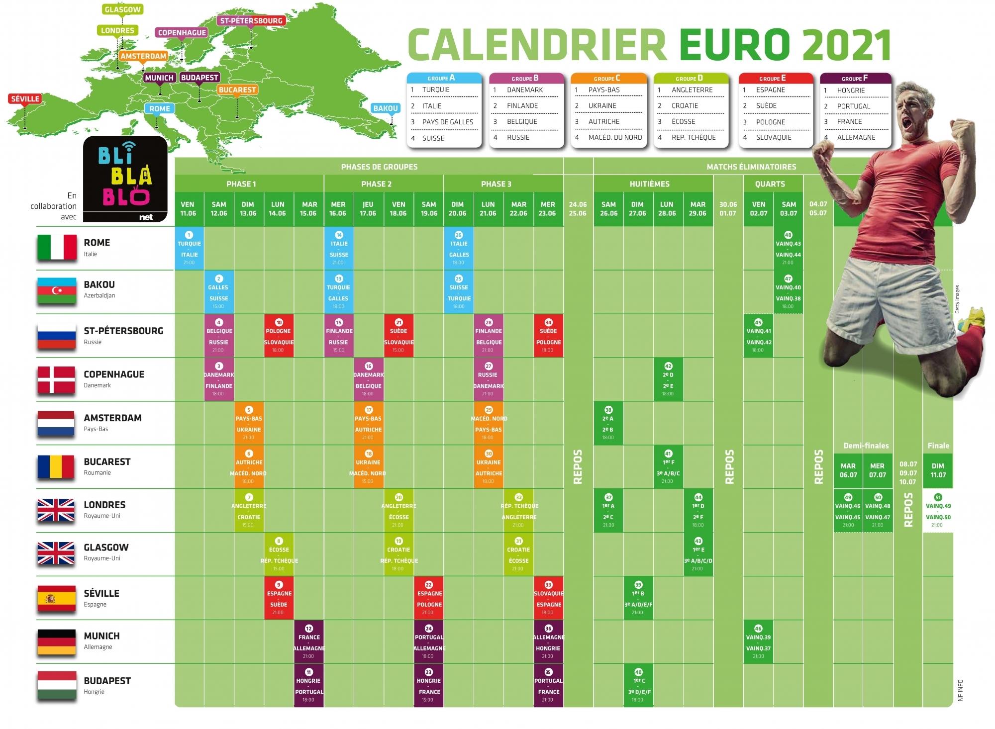 Euro - Tout sur le football