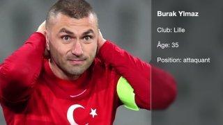 Turquie - portrait de l'adversaire de la Suisse à l'Eurofoot