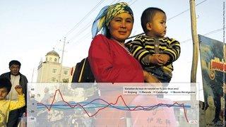 Chine: un effondrement inédit des naissances