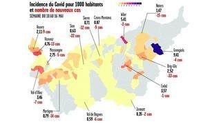 Coronavirus: la diminution des nouveaux cas en Valais permet un traçage plus efficace