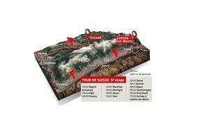 Cyclisme: Loèche-les-Bains, une première arrivée en altitude