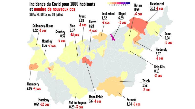 Coronavirus: les cas augmentent, mais le nombre d'hospitalisations n'a jamais été aussi faible en Valais
