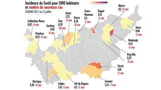Covid: selon le bilan de la semaine du 5 au 11juillet, le nombre de cas a doublé en Valais