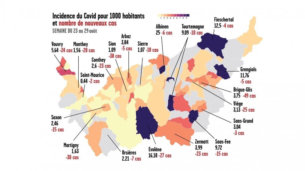 En nombre absolu, Evolène a enregistré la semaine dernière le plus de cas derrière les villes de Brigue, Sion, Martigny et Monthey.