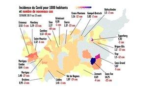 Coronavirus: le double de cas et le triple d'hospitalisation en une semaine, comment expliquer cette nette hausse en Valais?