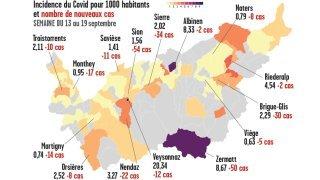 Coronavirus: la situation est stable en Valais
