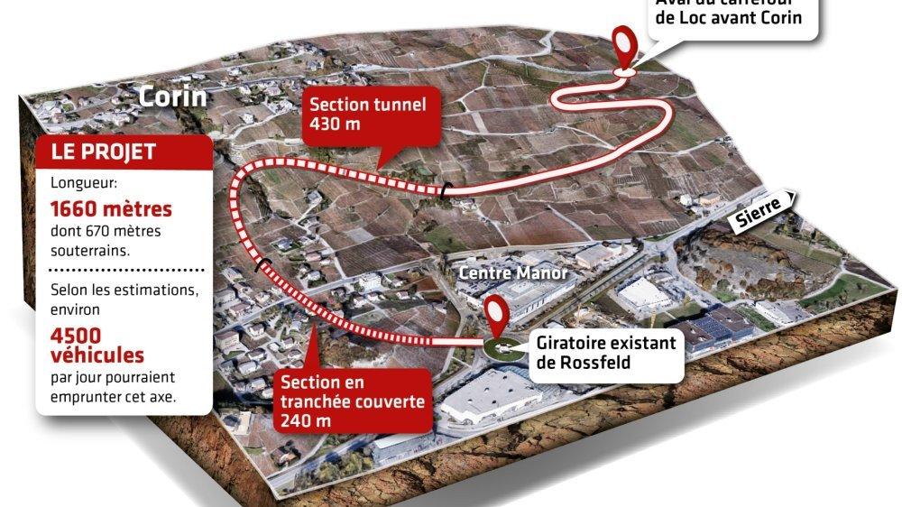 Le projet de contournement de Sierre prévoit un axe routier de 1660 mètres, dont 670 mètres souterrains.