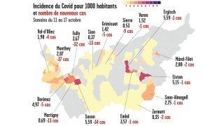 Coronavirus: la situation épidémique est stable en Valais