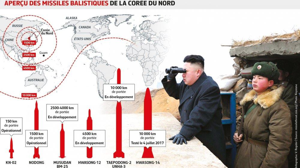 Le feu follet nucléaire nord-coréen