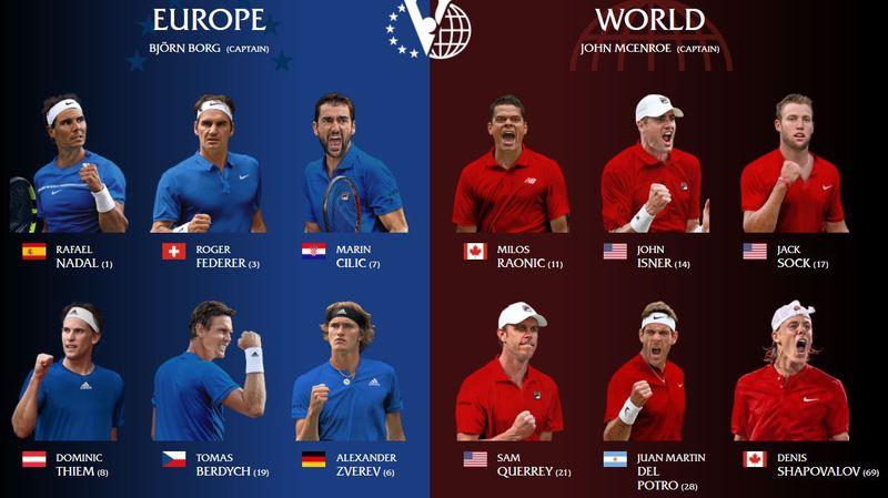 Les meilleurs joueurs d'Europe affronteront les joueurs du reste du monde.