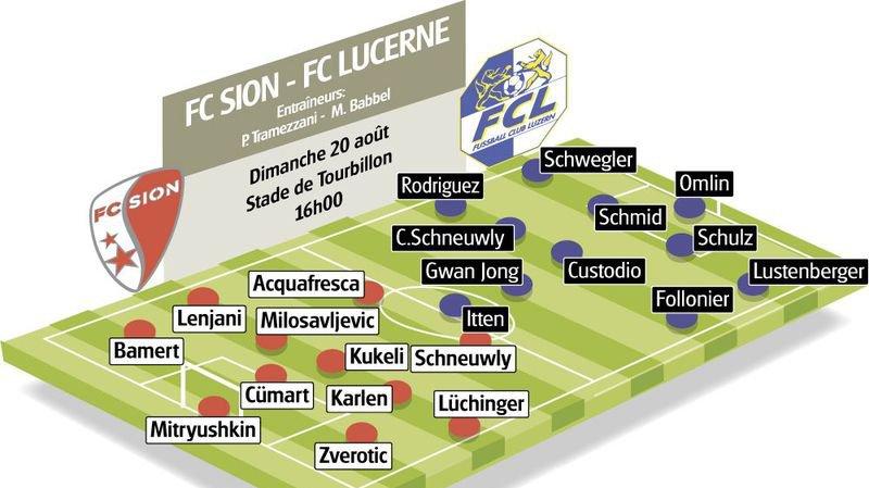Les équipes probables pour la rencontre Sion - Lucerne.
