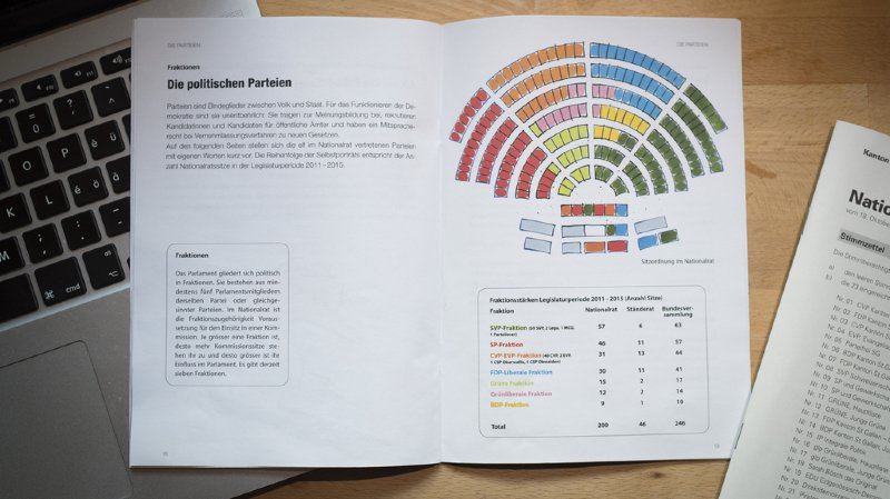 L'UDC reste le premier parti de Suisse devant le PS, les Verts, Vert'libéraux et le PLR progressent