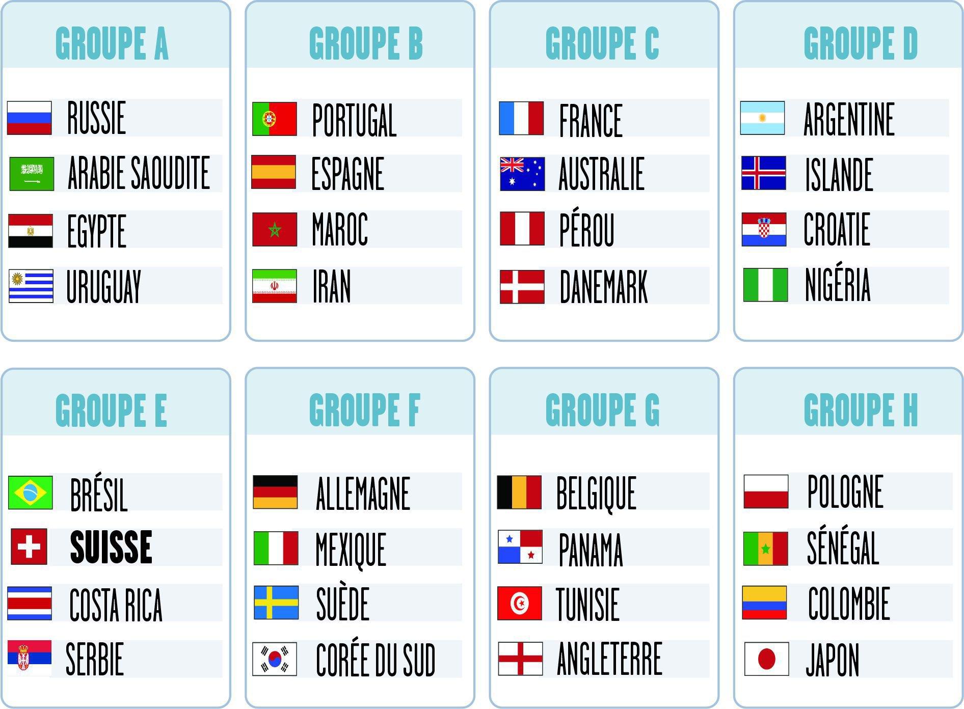 Portugal-Espagne à l'affiche du 1er tour
