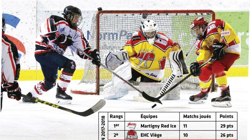 Hockey: pourquoi les novices sont-ils adversaires en Valais?