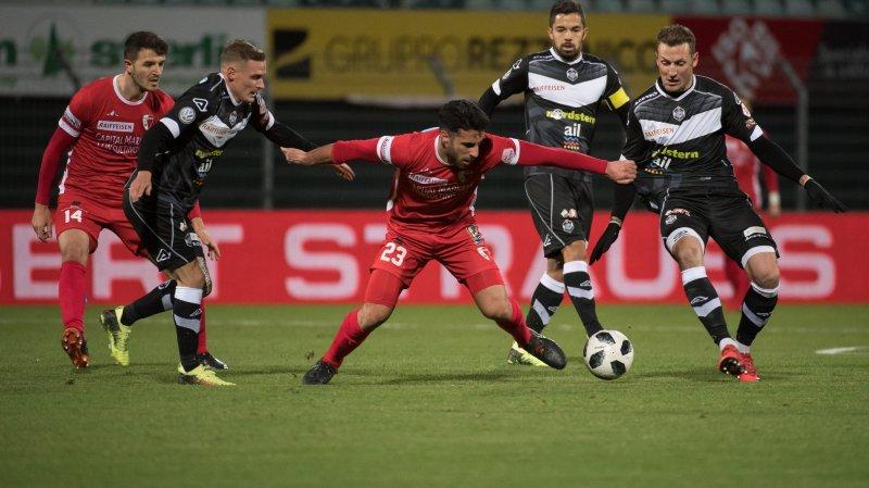 Les notes des joueurs du FC Sion après leur match à Lugano