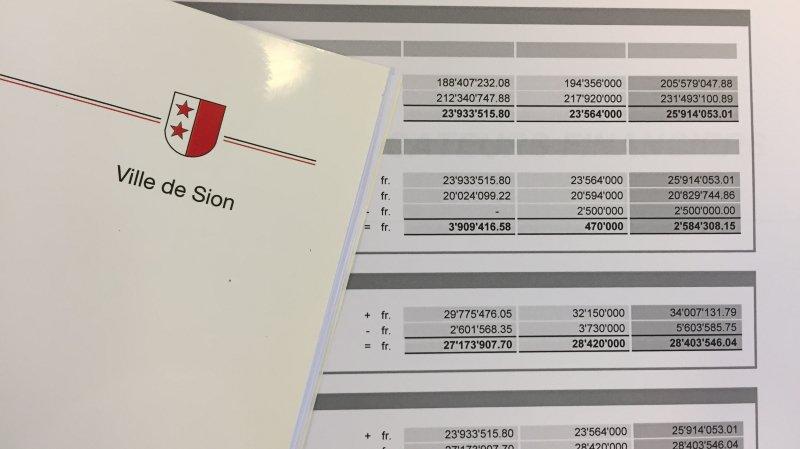 Sion: la capitale boucle ses comptes sur un bénéfice de 2,5millions de francs