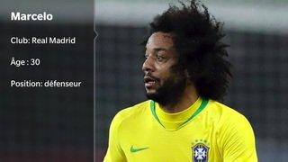 Coupe du monde 2018: Portrait de l'équipe du Brésil