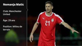 Coupe du monde 2018: portrait de l'équipe de Serbie