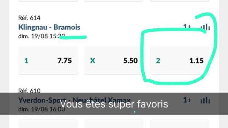 La cote pour une victoire de Klingnau était de 7.75 alors qu'elle n'était que de 1.15 pour Bramois.
