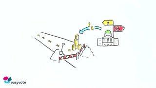 Les voies cyclables (Easyvote)