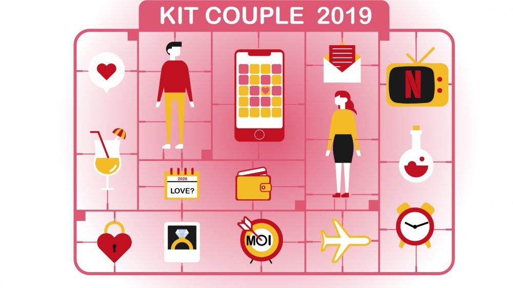 Quelques composants du couple en 2019.