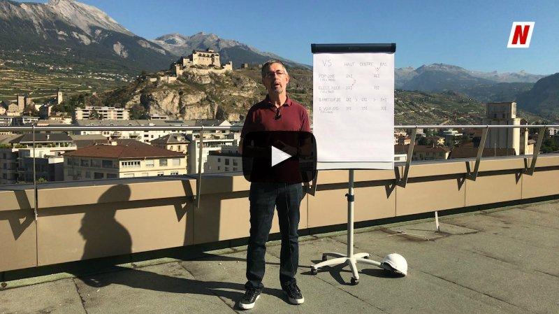 Fédérales 2019: l'équation politique du prof. Nicollier (5/8): le deuxième siège PLR et la force du Haut-Valais