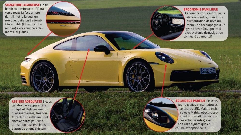 Dernière déclinaison présentée, la Carrera de base (385 ch) est «plus que suffisante» en utilisation routière.