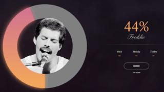 Google lance le «FreddieMeter», un outil pour savoir si vous chantez comme Freddie Mercury