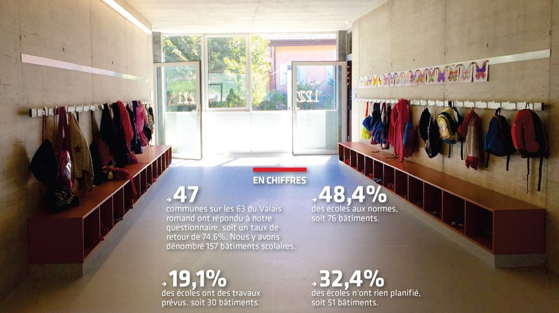 Séismes: la moitié des écoles communales n'est pas aux normes