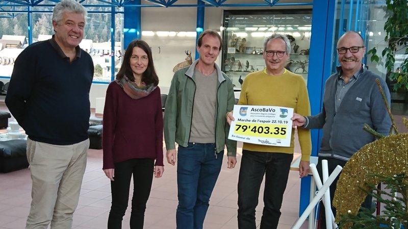 Le chèque a été remis le jeudi 19 décembre à la Maison de Terre des hommes Valais.