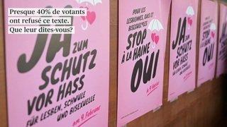 Loi anti-homophobie: réaction de Pink Cross Romandie