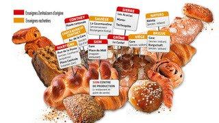 Les enseignes Zenhäusern se multiplient comme des petits pains