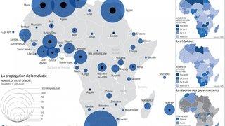 Afrique, scénario catastrophe