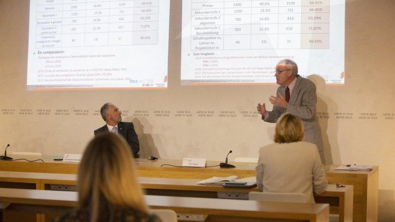 Les résultats de l'étude ont été présentés mardi en conférence de presse par Christophe Darbellay et Rico Meyer, de la HES-SO Valais.