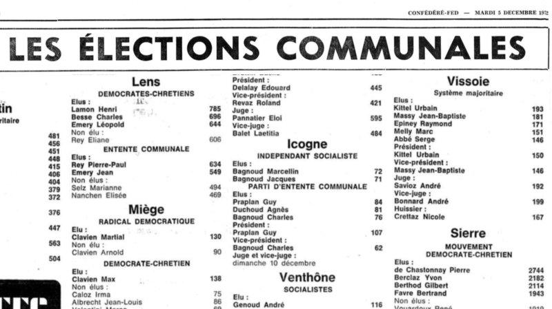 L'étonnante histoire du socialisme d'Icogne